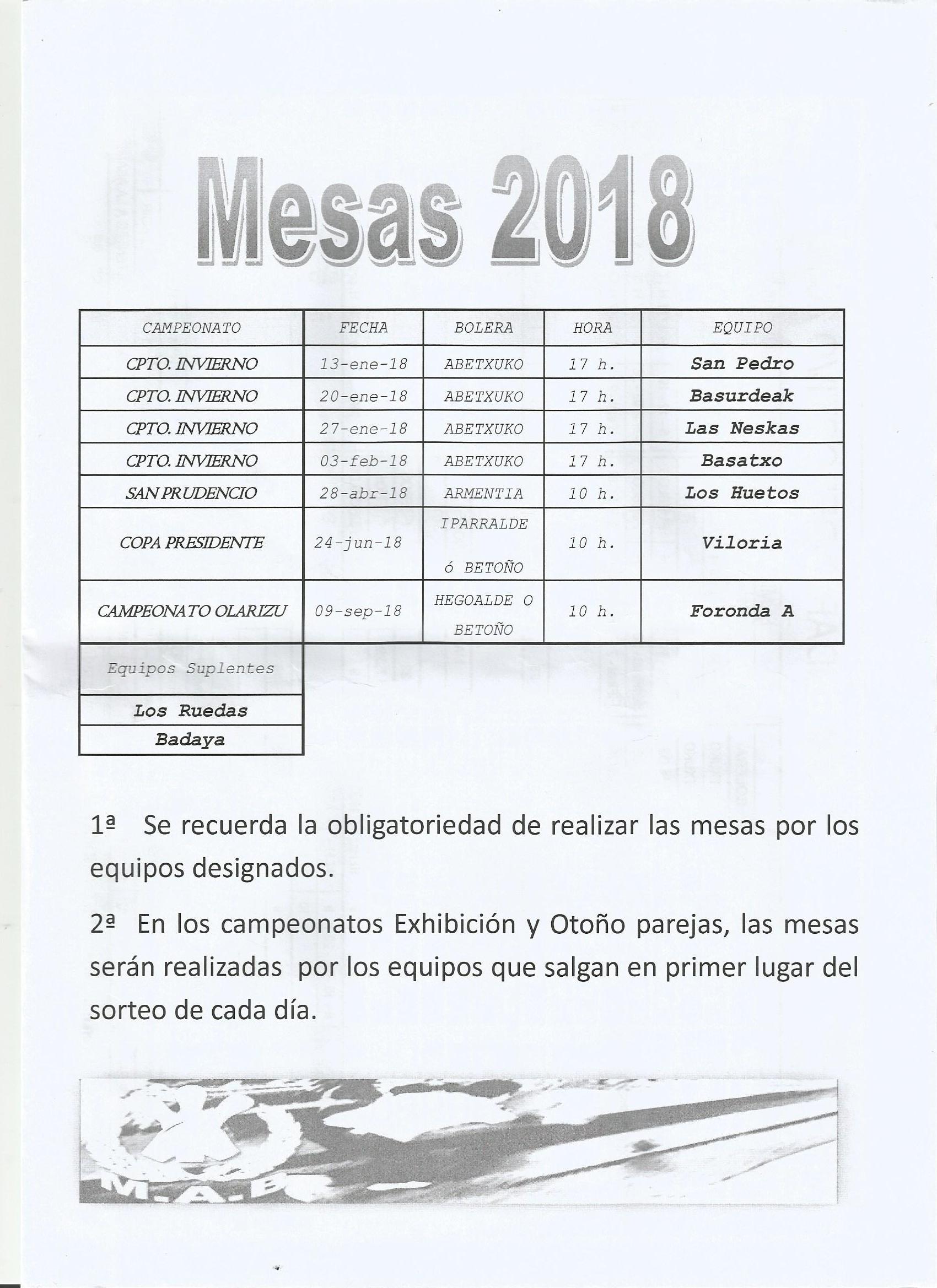 MESAS 2018