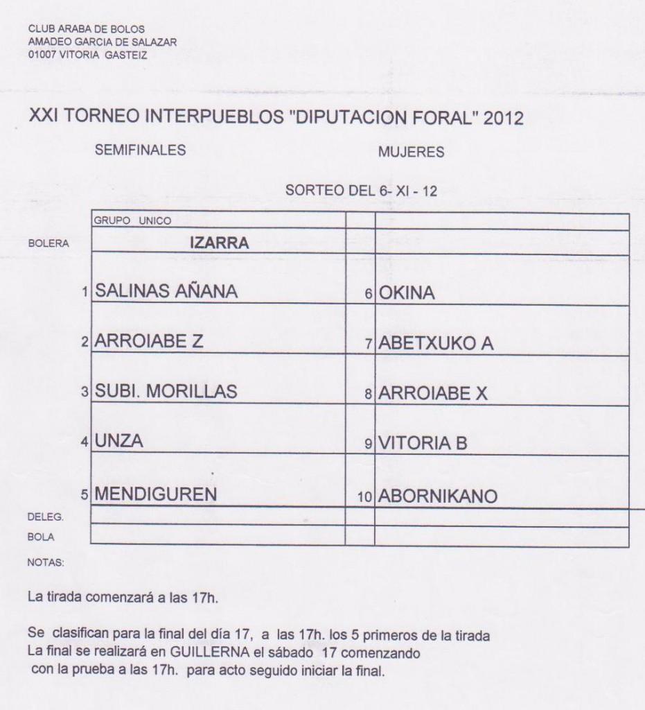 semifinales-mujeres