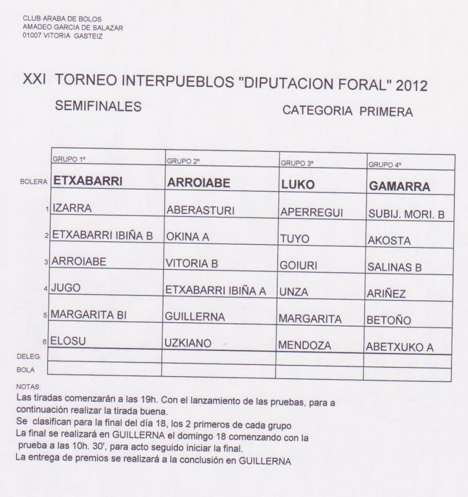 semifinales-primera