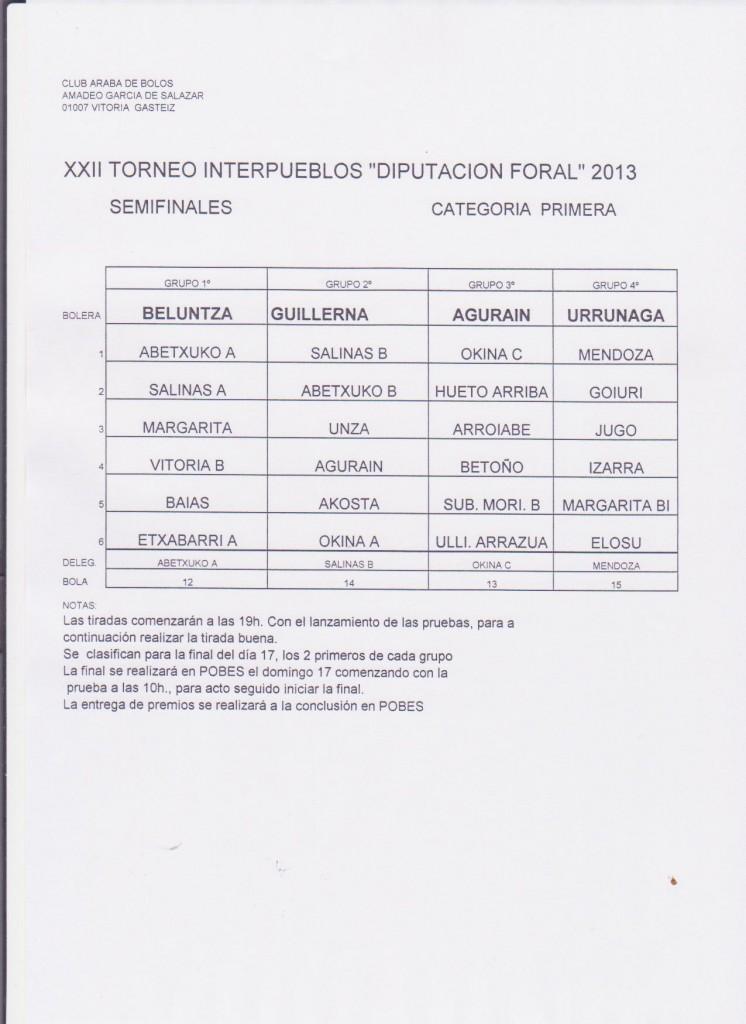 sorteo-de-semifinales-del-trofeo-diputacion-2013