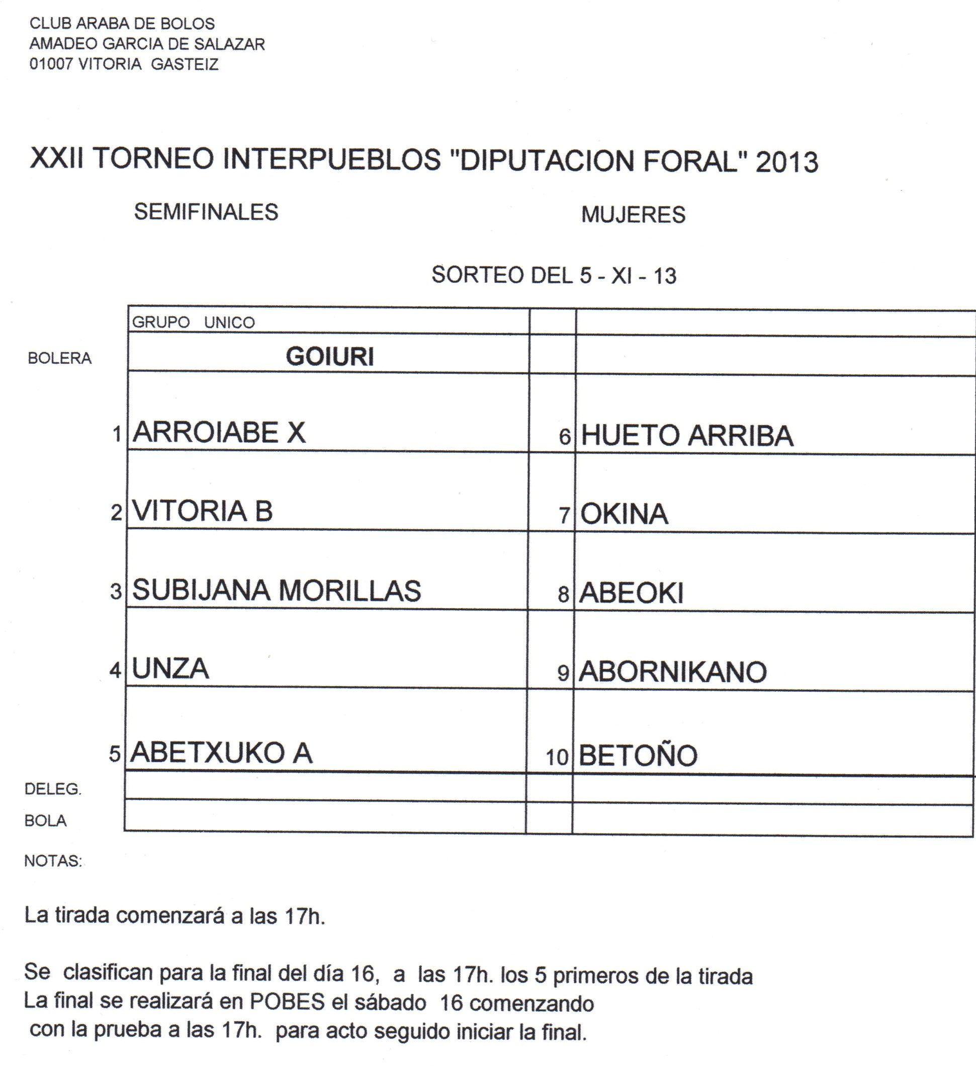 sorteo-semifinales-mujeres