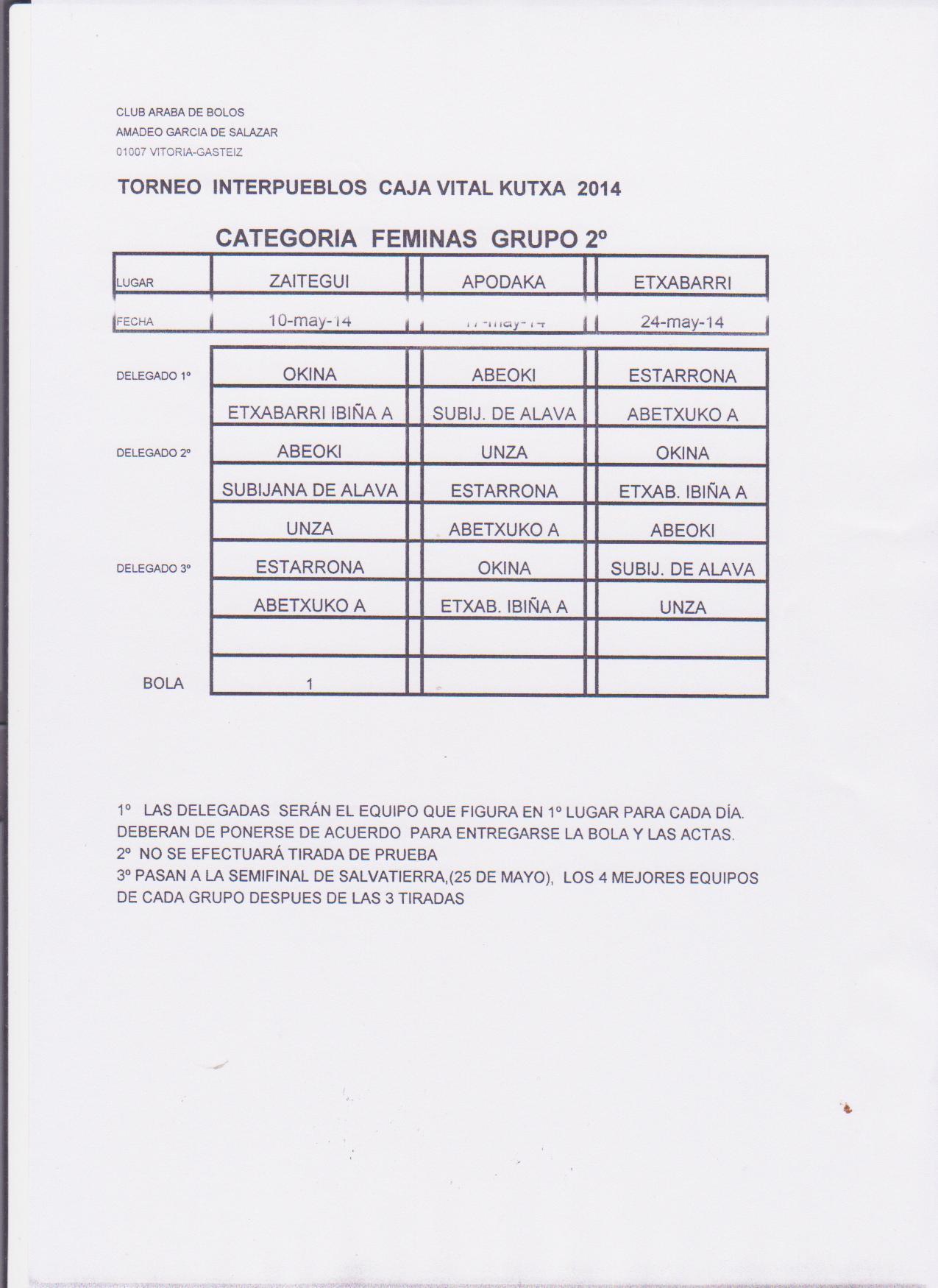 Sorteo interpueblos femenino 2014 2
