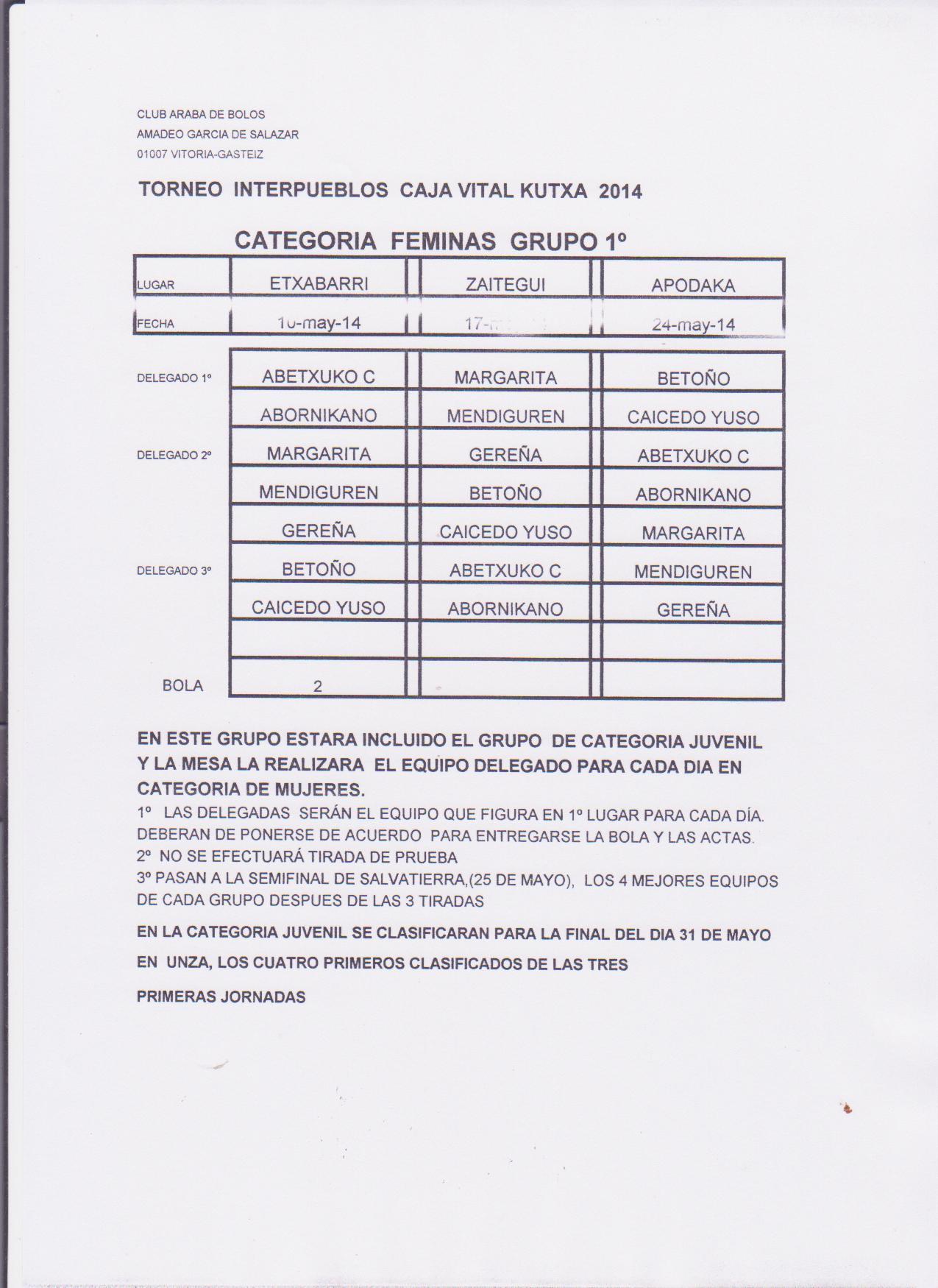 Sorteo interpueblos femenino 2014 3 001