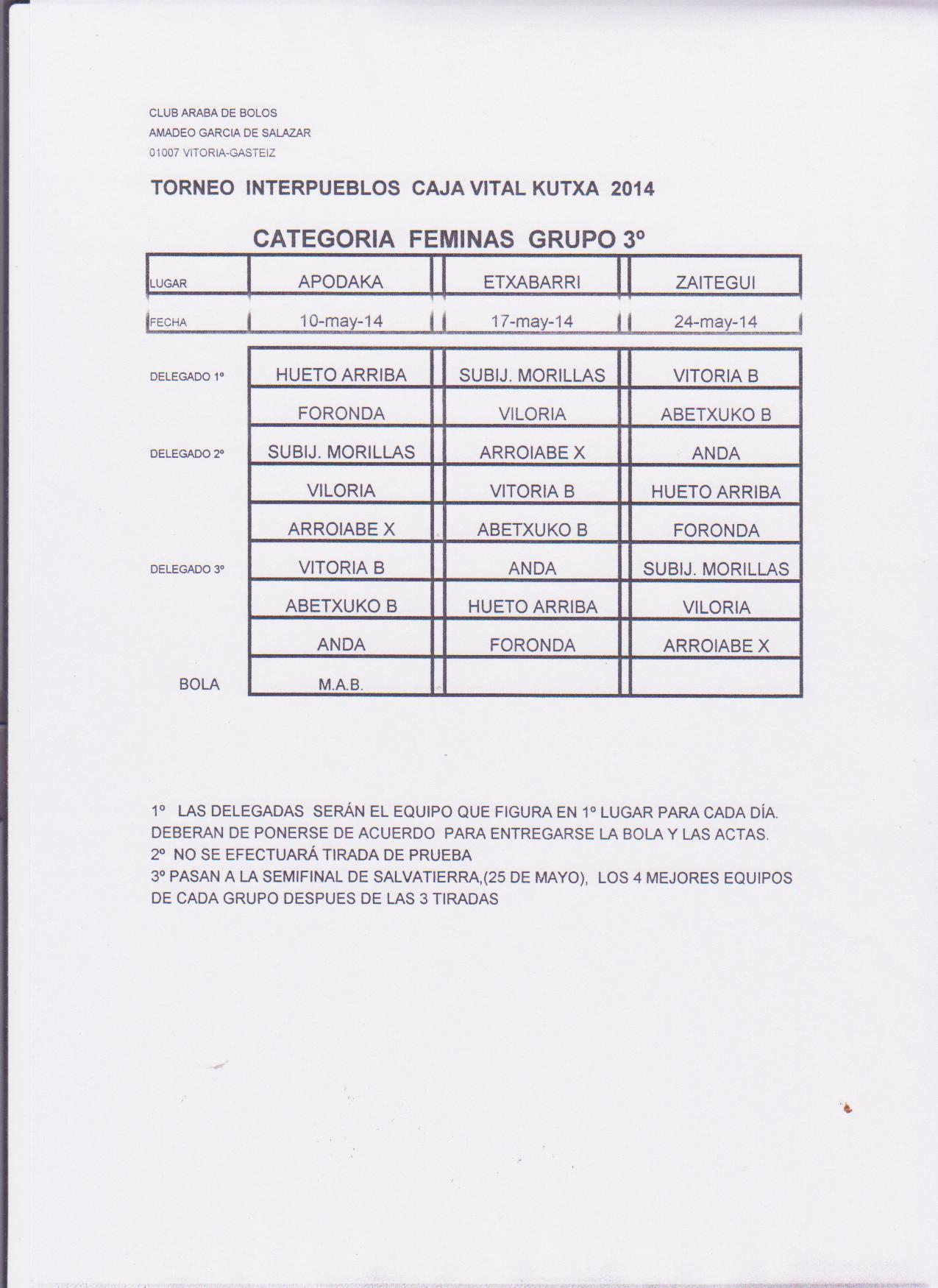 Sorteo interpueblos femenino 2014 3