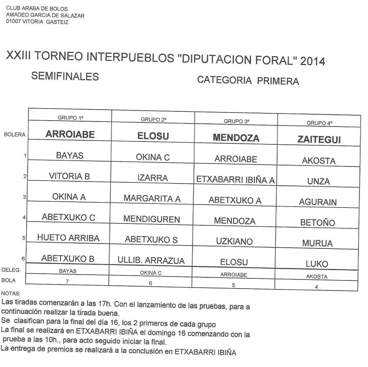 Sorteo semifinales diputacion 2014-1