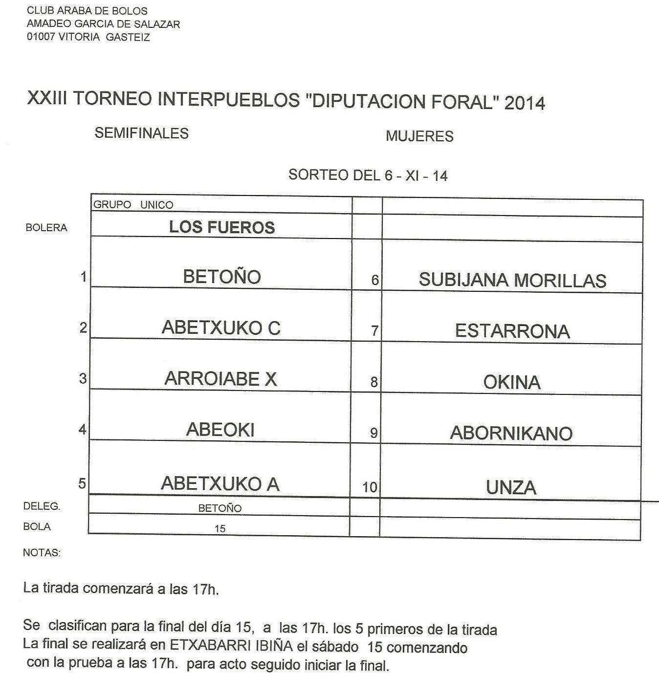 Sorteo semifinales diputacion 2014